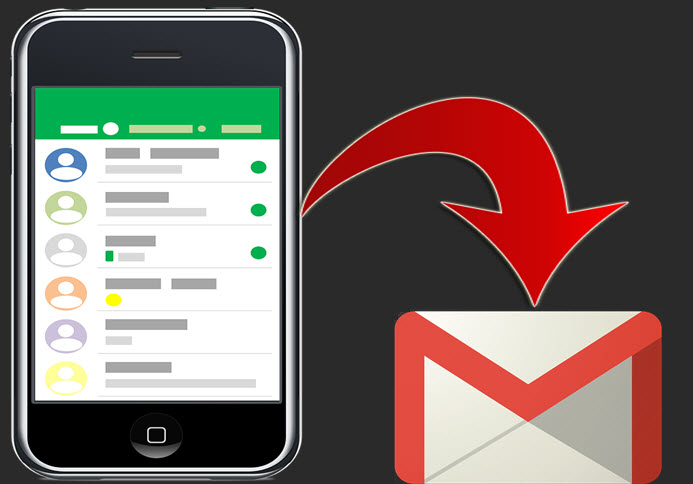 mobile ke contact number gmail me save kaise kare backup contacts