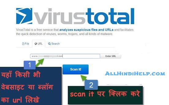 kisi bhi blog ya website me virus ka kaise pata kare full detail