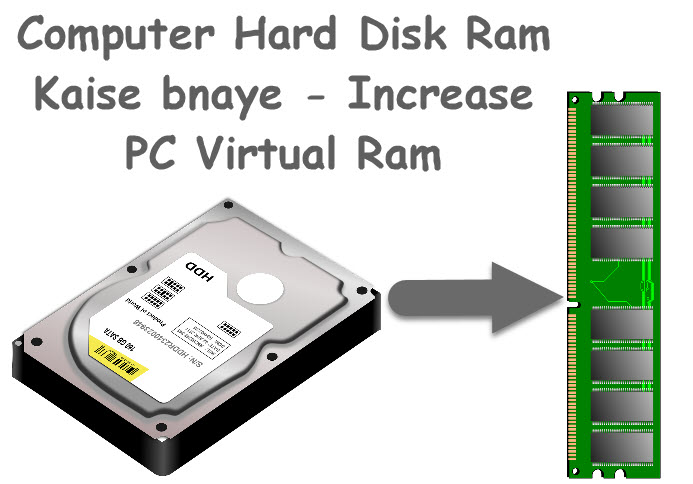 computer hard disk ram kaise banaye